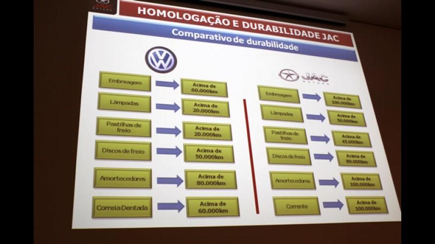#InsideJAC - CARPLACE visita a sede da JAC Motors no Brasil