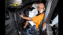 Crash Test Volkswagen Amarok