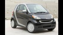 Smart fahren für 60 Euro