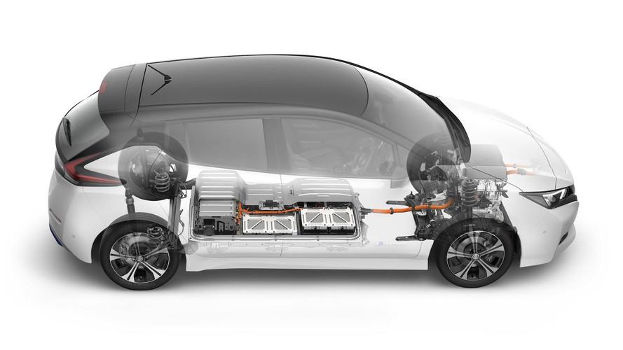 Carros Elétricos - Toshiba anuncia bateria com recarga em 6 minutos