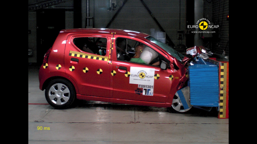 Crash Test Suzuki Alto