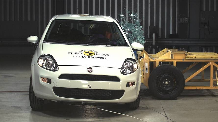Resultados - Euro NCAP Crash Test