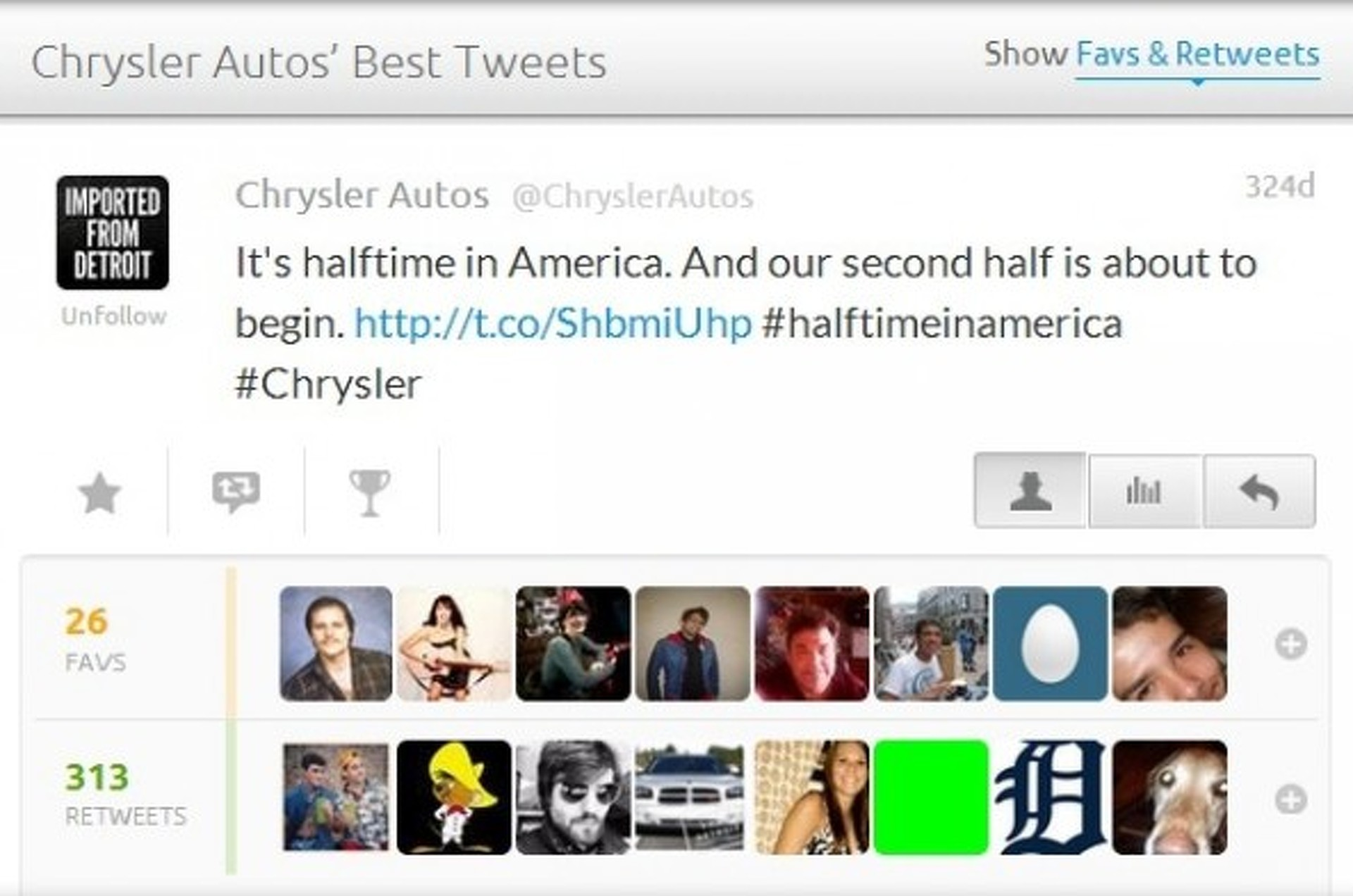 The Best Automotive Retweets of 2012.