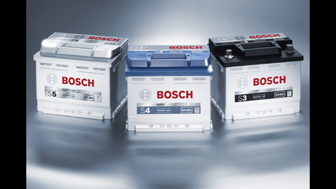 ADAC-Batterientest