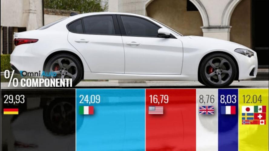 Alfa Romeo Giulia, quanto c'è di tedesco