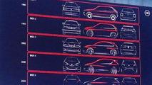 2016 Seat Ibiza teaser sketch