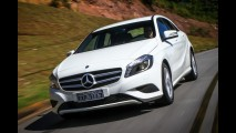 Análise CARPLACE: Veloster e Classe A lideram as vendas de hatches Premium em agosto