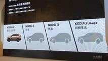 Skoda SUV para China