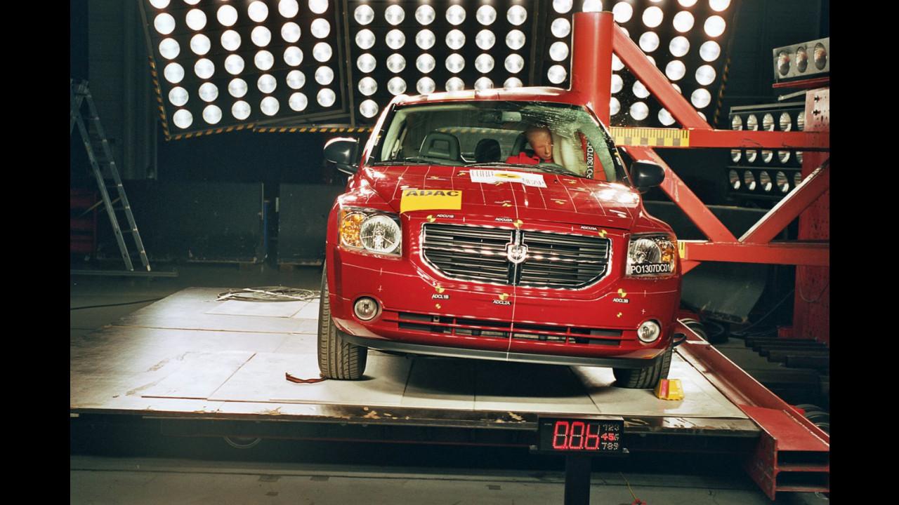 Crash Test Dodge Caliber