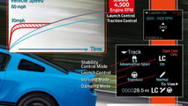 2013 Shelby GT500 Launch Control infographic