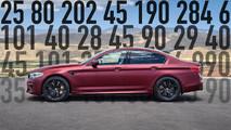 Motor Math - BMW M5
