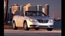 Fiat adquire mais 16% da Chrysler