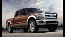 EUA, setembro: Ford lidera vendas entre marcas e modelos