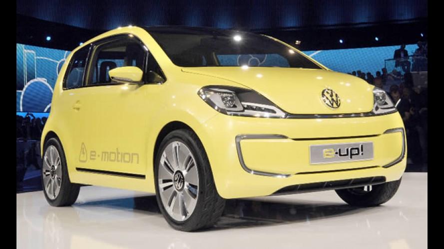 CEO da VW espera que elétricos representem 3% das vendas globais do grupo até 2018