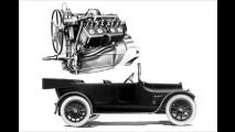 GM wird 100 Jahre alt