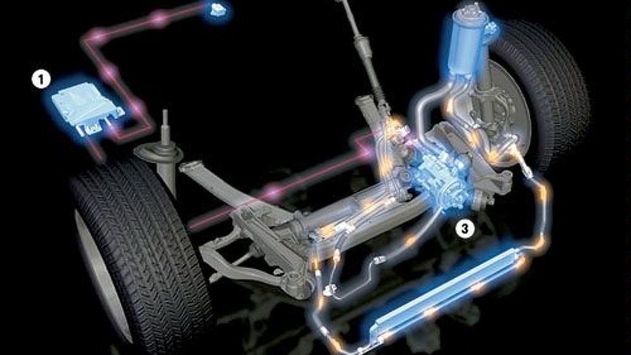 BMW Active Steering
