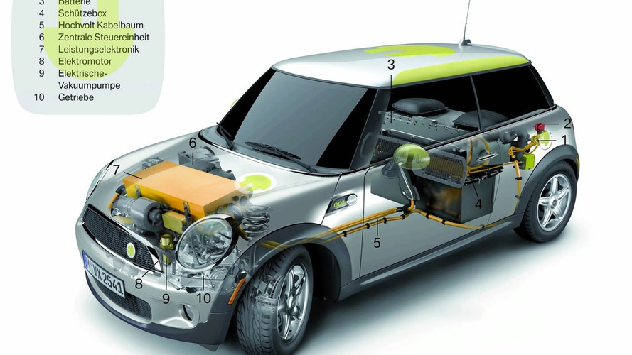 BMW Reports First Feedback From MINI E Electric Vehicle Participants