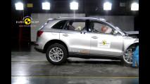 Crash Test Audi Q5