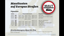 Maut-Überblick für Europa