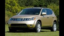 Preis für Nissan Murano