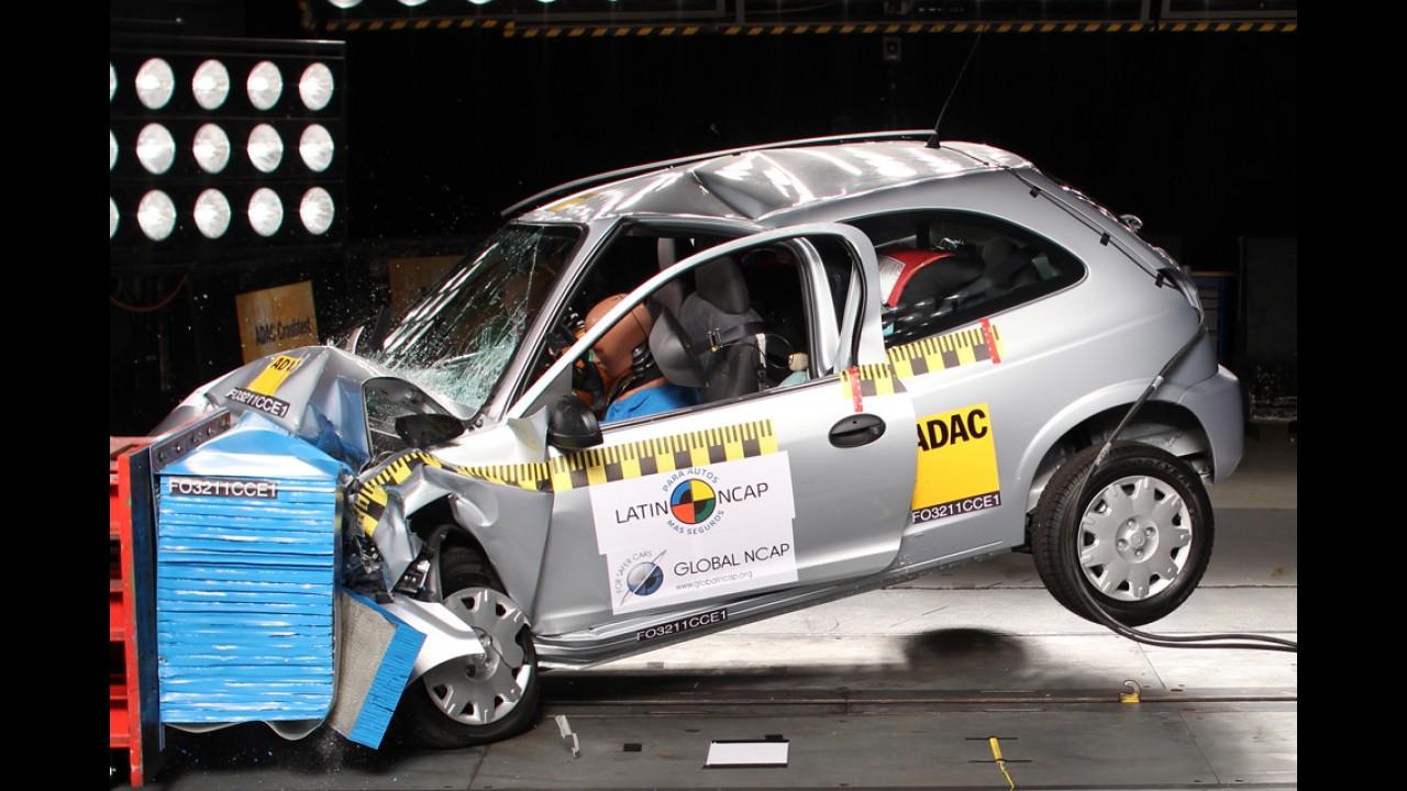 Latin NCAP divulgará resultado de oito novas avaliações na próxima terça-feira