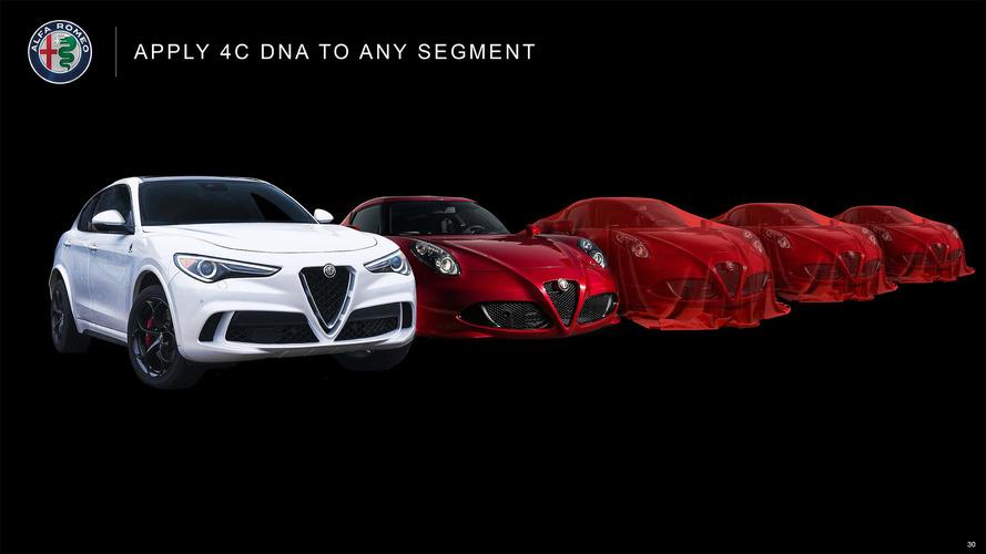 Alfa Romeo: il futuro è dei SUV, ma c'è anche la supercar 8C