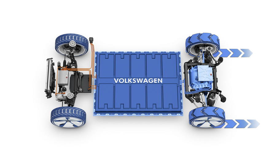 VW EV SUV concept to debut in Shanghai, confirmed for production