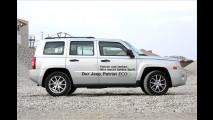 Gas geben im Jeep