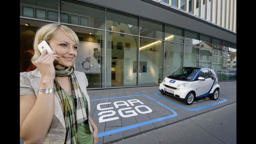 Car2go: guidi una smart a 0,19 euro al minuto