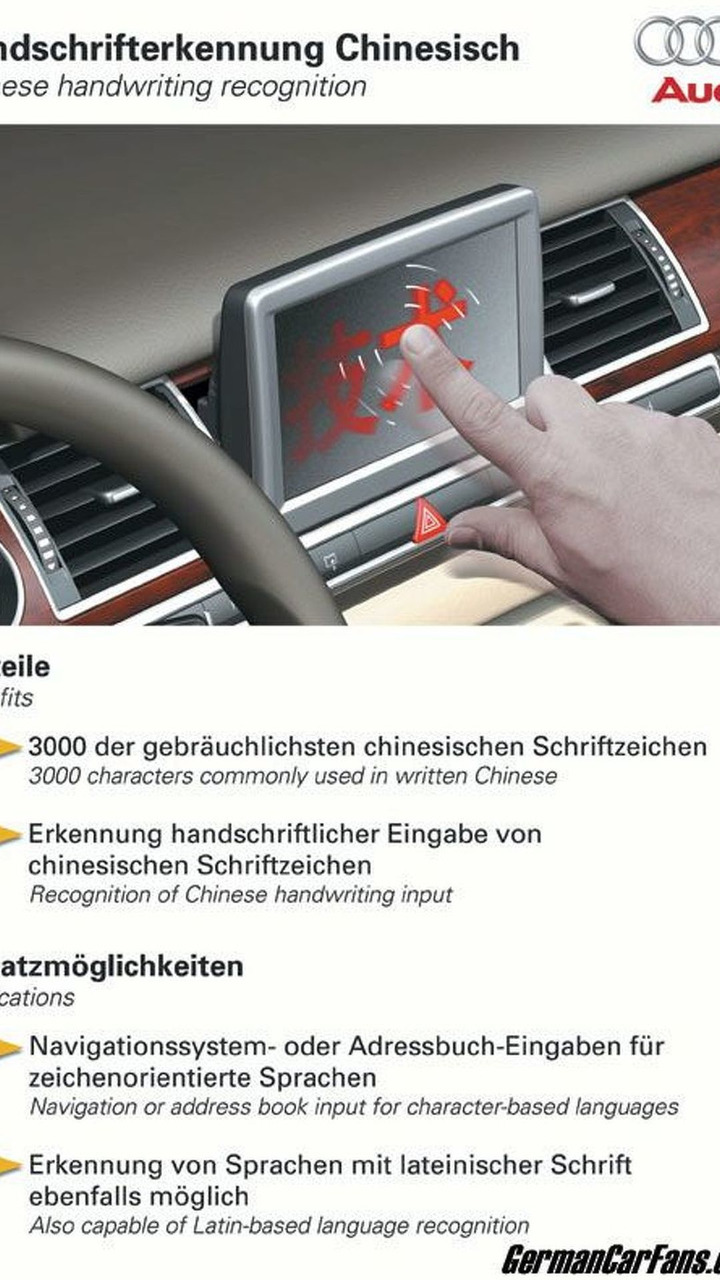 Audi Chinese handwriting recognition