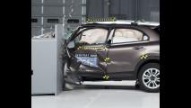 Fiat 500X, il crash test IIHS
