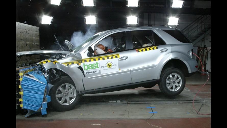 Crash Test Mercedes Benz Classe M
