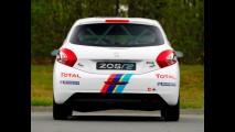 Peugeot 208 R2: Pronto para o Rali