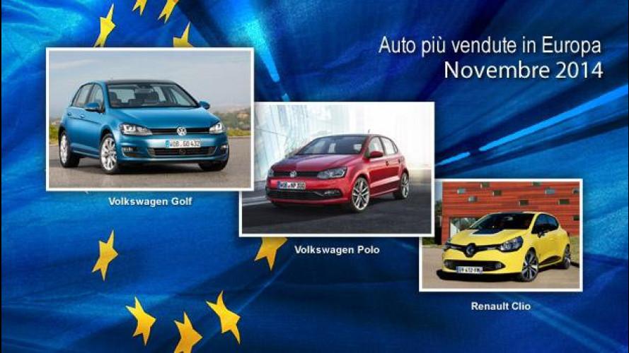 Le auto più vendute in Europa restano le Volkswagen
