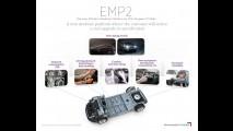 PSA Peugeot Citroën apresenta nova plataforma modular EMP2