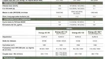 2016 Renault Megane leaked specs sheet