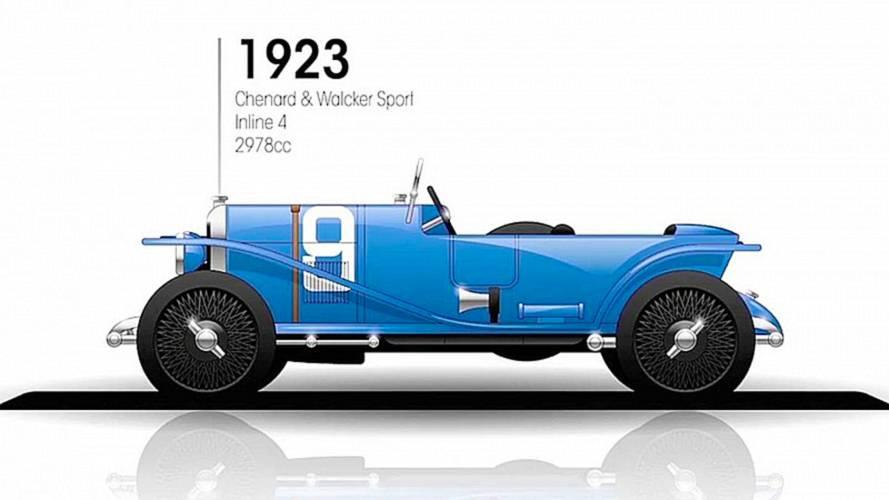 Alle Siegerautos der 24h Le Mans