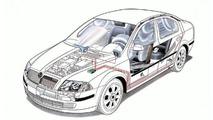 Skoda Octavia airbag system