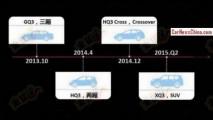 Segredo: Qoros planeja novo crossover para o fim de 2014