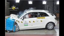 Euro-NCAP-Crashtest