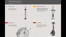 ZF studia componenti più e compatti leggeri