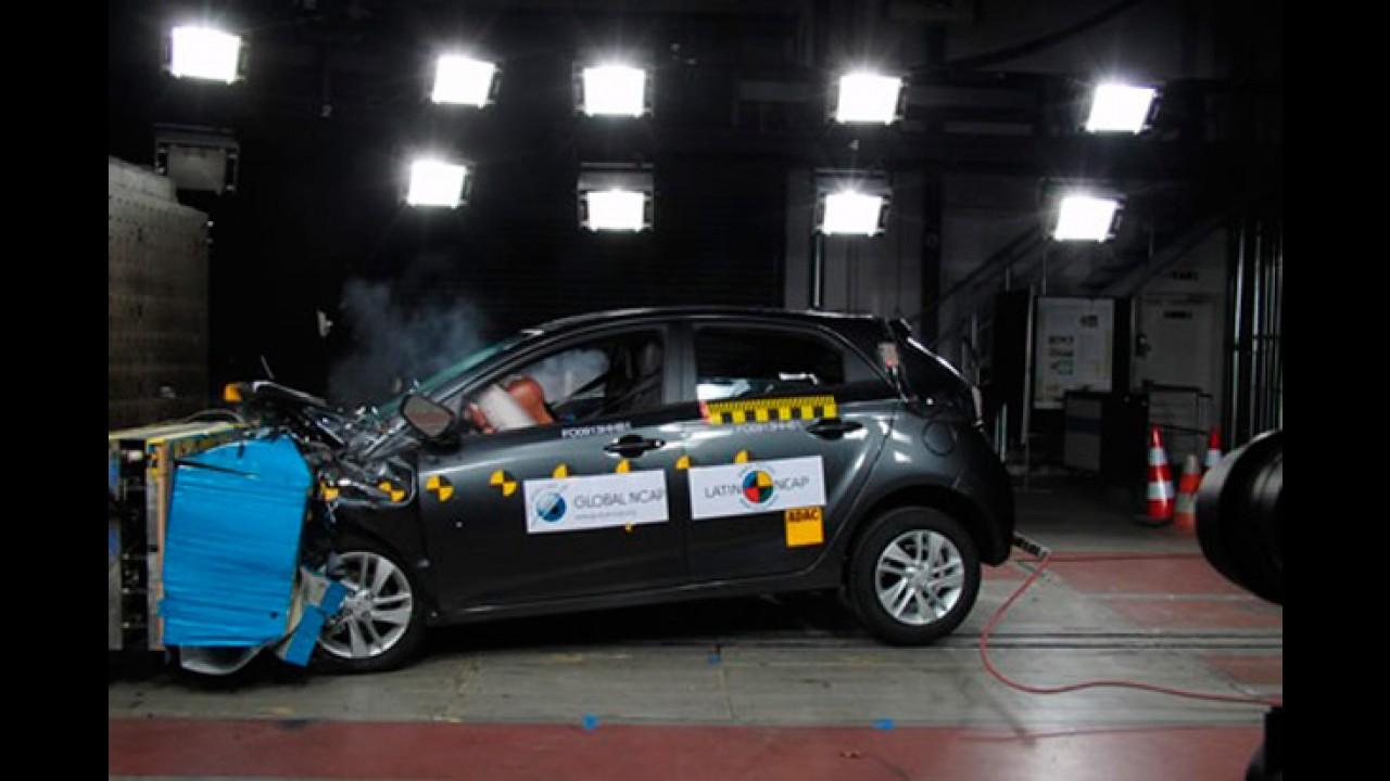Hyundai culpa cadeirinha por nota baixa do HB20 no Latin NCAP