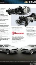 2010 Chevy Camaro Brochure