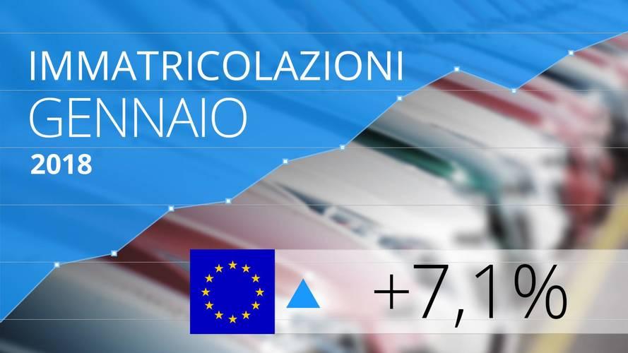 Mercato auto Europa, il 2018 inizia in crescita