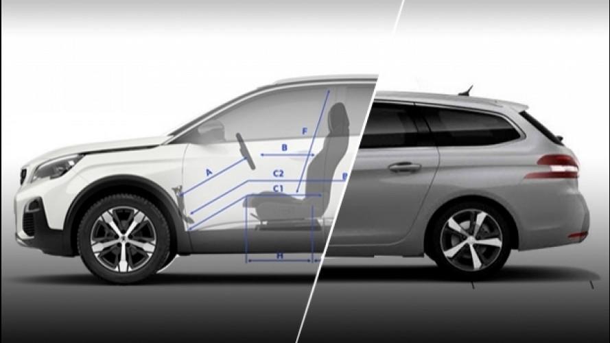 SUV o station wagon, quale scegliere?