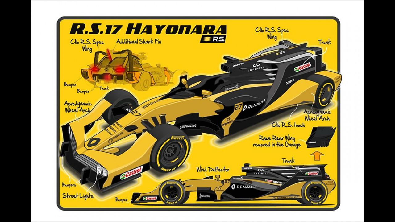 Renault: Formel-1-Wagen mit Heckklappe