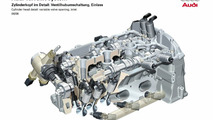 Audi Variable Valvelift System in Detail