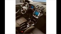 Ford-Titanium-S-Modelle