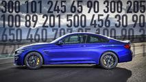 Motor Math - BMW M4 CS