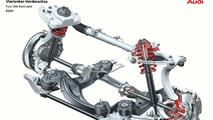 Audi A6 front suspension